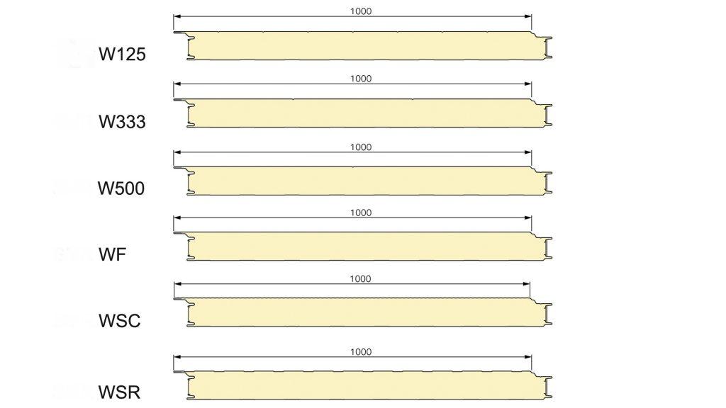 PUR Sandwich Panel Topway Steel 2D Wall